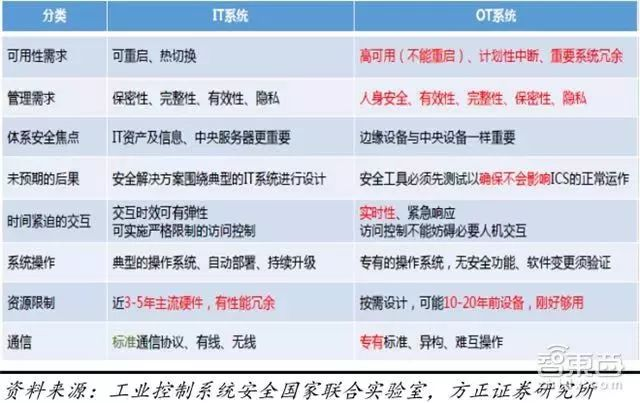 智能工厂系统,生产MES系统,生产设备联网,数据集控中心,上海云主智能科技有限公司